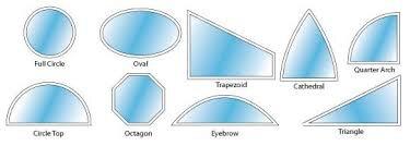 Blog Windows shapes.jpg