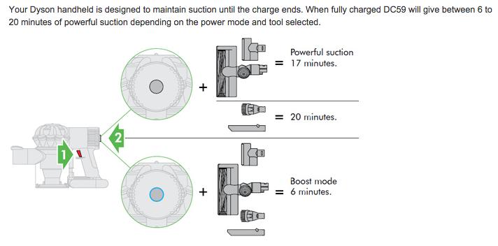 dyson-dc59-motorhead-battery-performance-chart.png