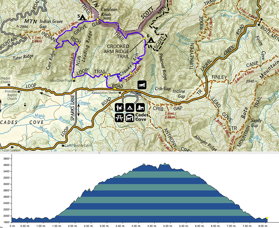 The Trail loop and elevation profile for Rich Mountain Loop.