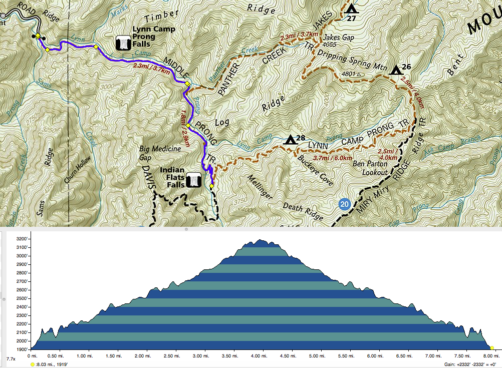 Map and elevation profile for Indian Flats Falls.