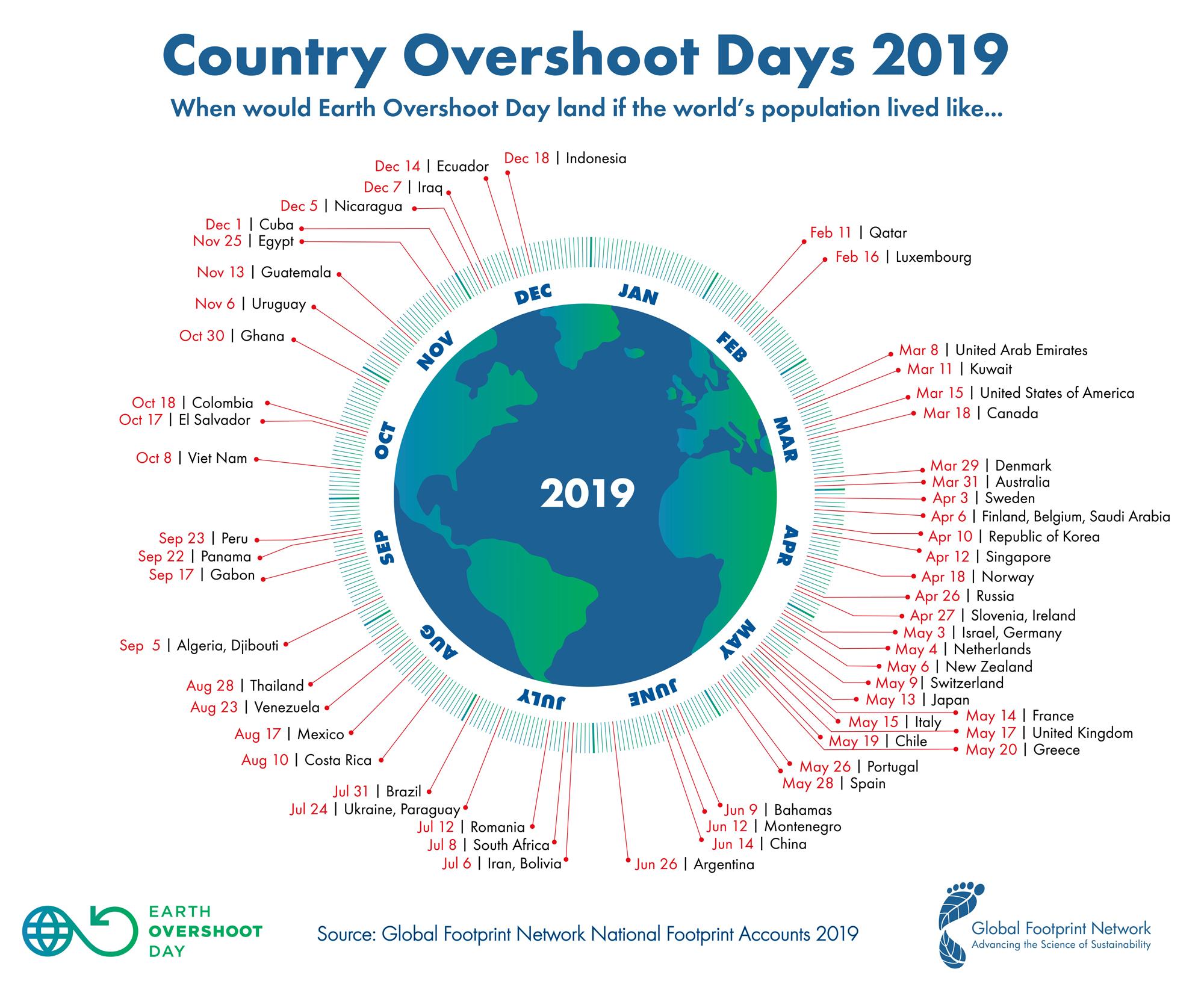 2019_Country_Overshoot_Days-2000.jpg