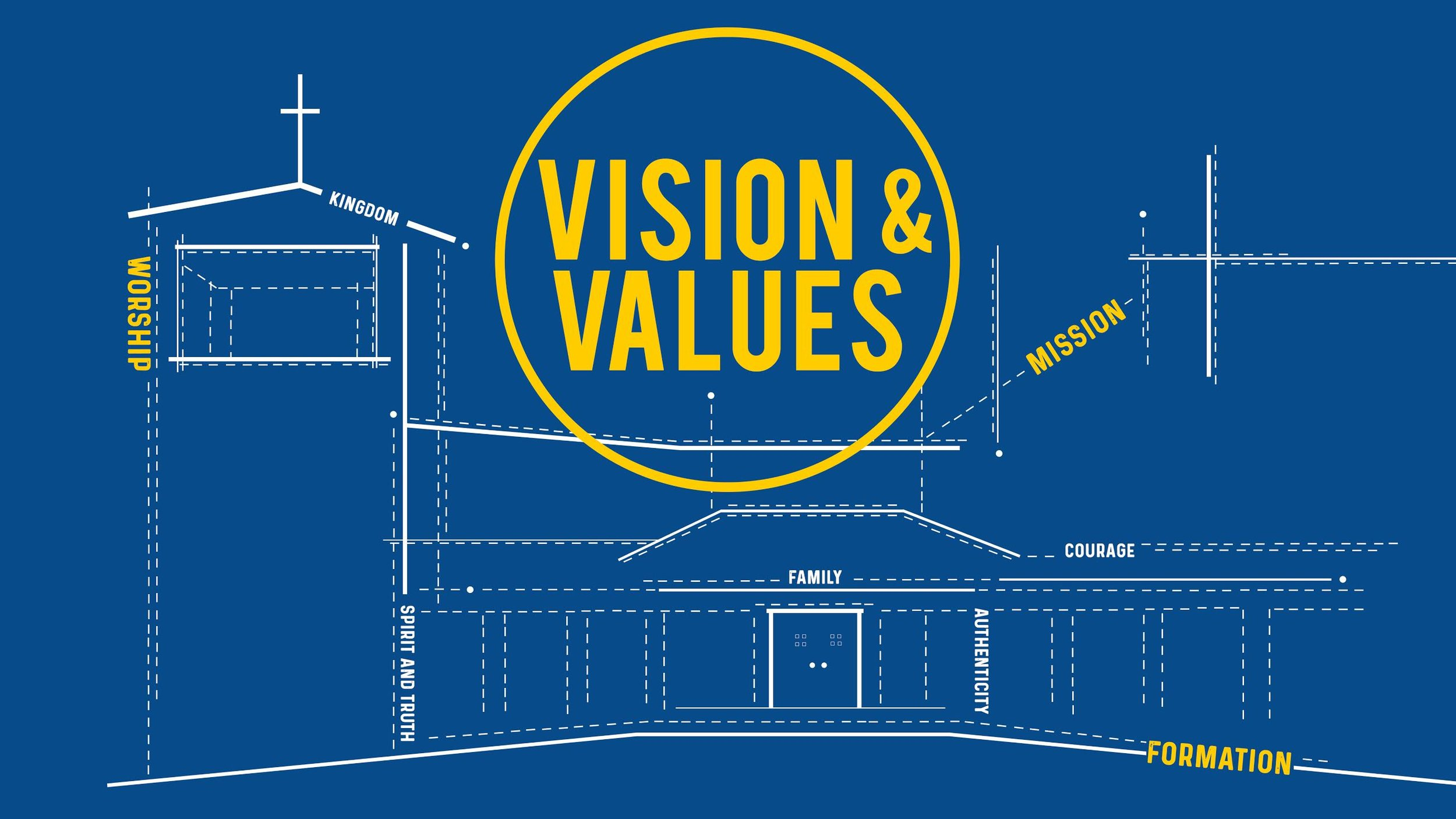 Vision & Values: (April)   We are in an exciting season of fresh purpose and vision at Our Lord's. In this brief series (April 7, 14, 28), the Leadership Team will discuss aspects of OLCC's new mission statement:  We are a community of worship and formation on mission with Jesus.  We will also share practical vision for growing in each of these areas, and values that undergird this vision and express who we are as a church.