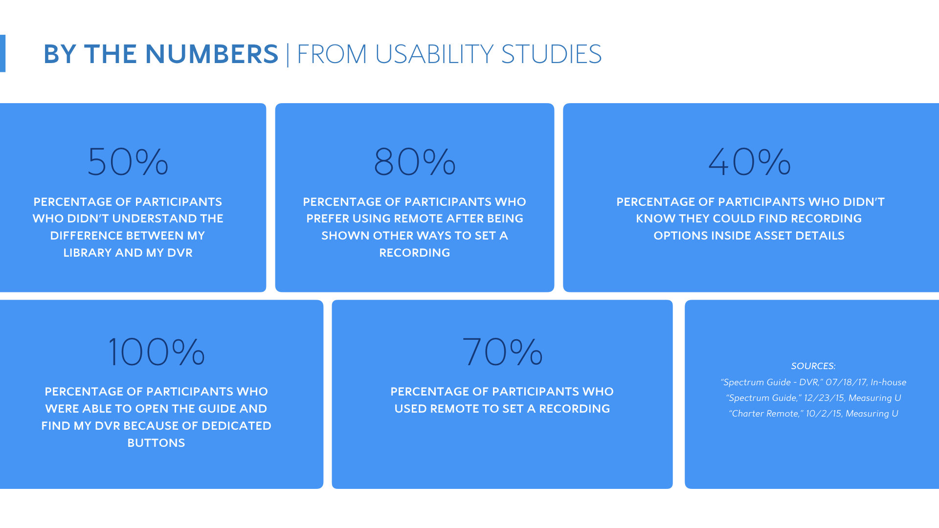 Usability Studies.png.001.png