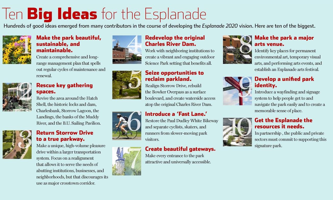 Goals for Esplanade 2020.jpg