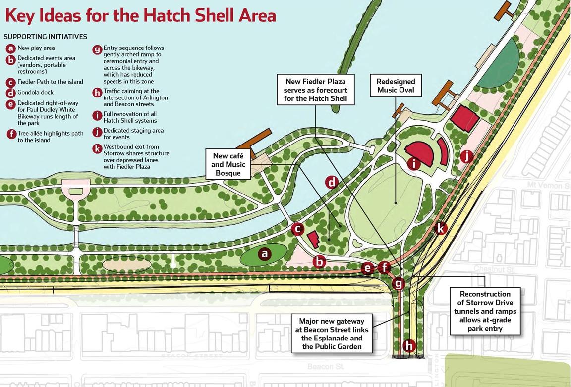 Hatch Shell Key Ideas.jpg