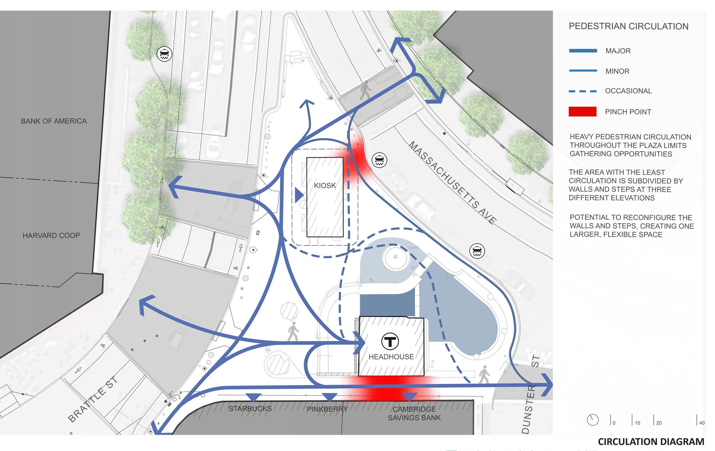 Harvard Square Plaza Pedestrian Circulation Diagram (Halvorson Design)