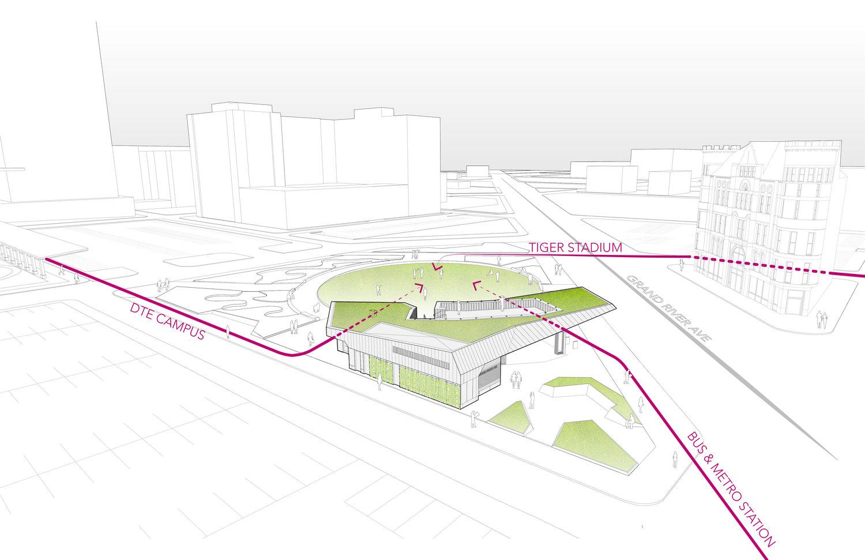 View Corridors Diagram of Beacon Park in Detroit (Touloukian Touloukian)