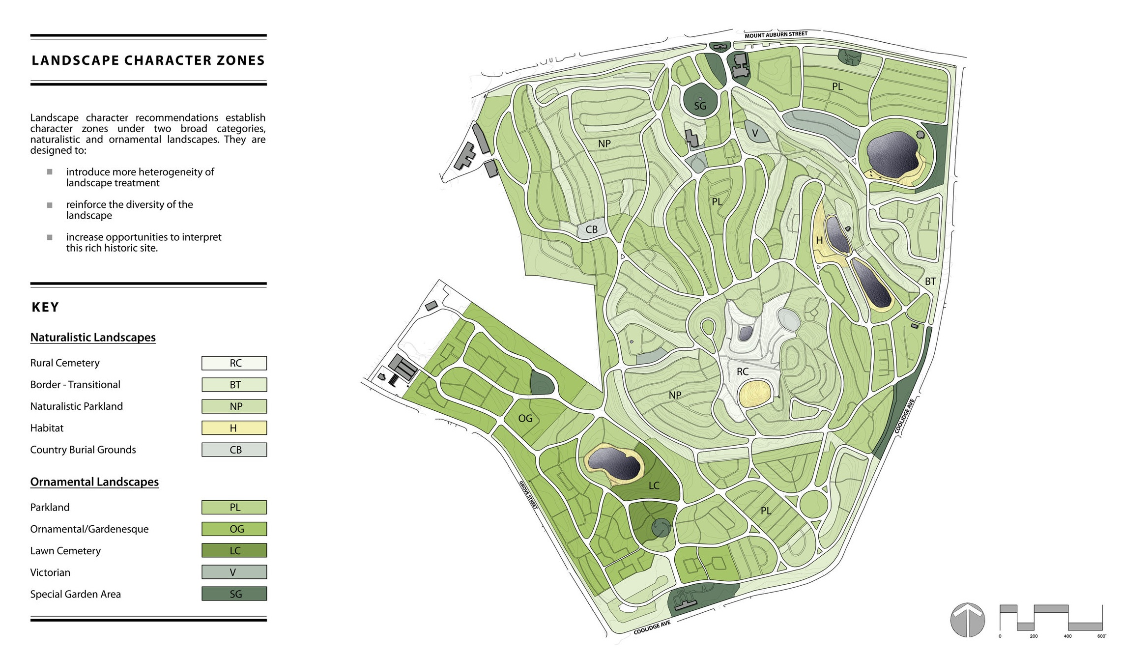 Landscape Zones from the Mount Auburn Cemetery Master Plan (Halvorson Design)