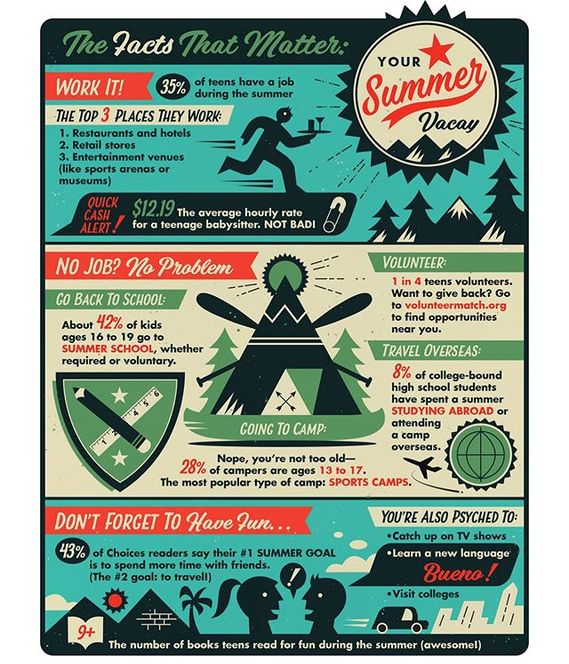 Fun facts for Scholastic Choices Magazine...ah teenage summers...🌞 . . . . . #illustration #infographic #vectorartist #design #infographics #retro #summer #illustrationdaily