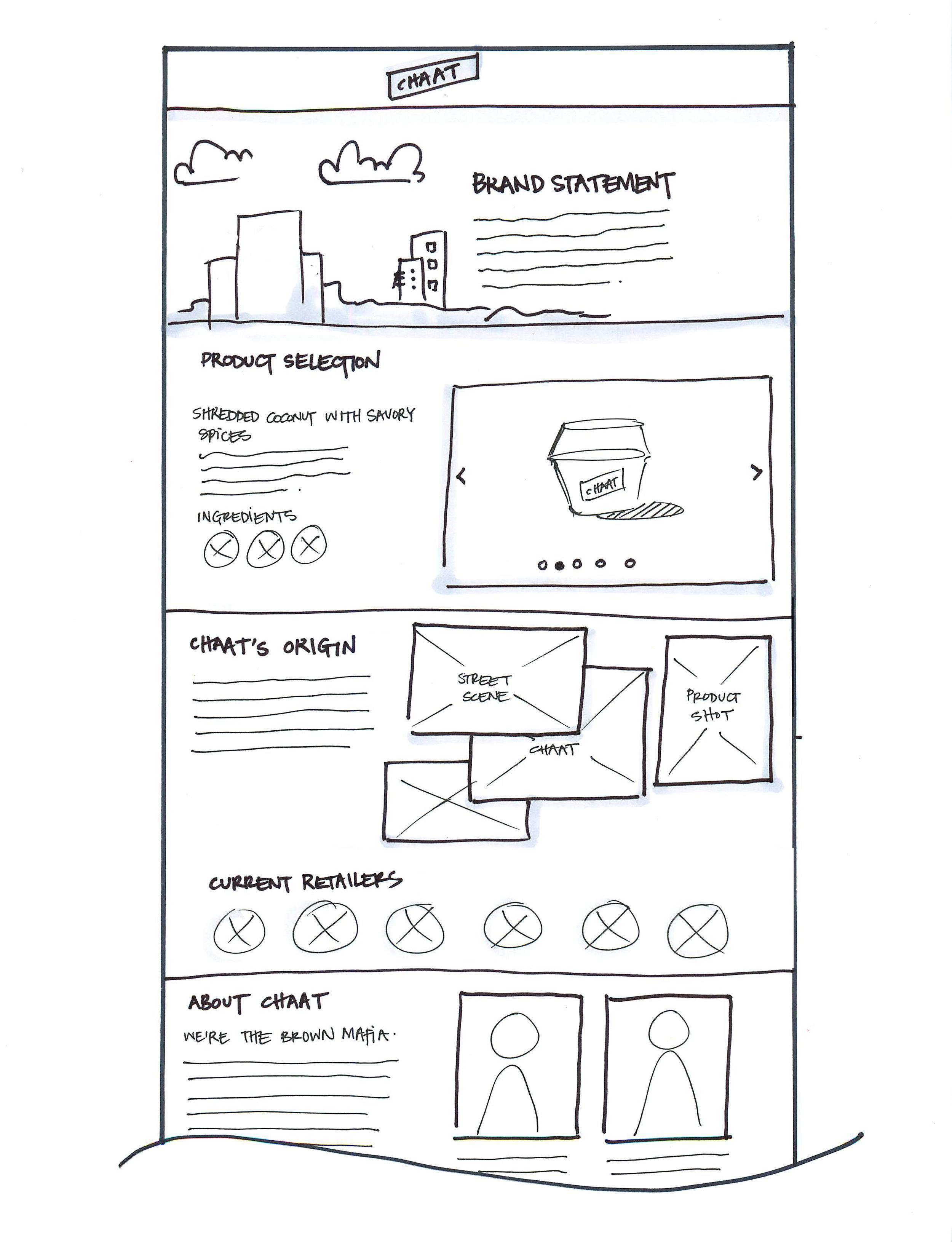 chaat sketches_Page_2.jpg.jpg
