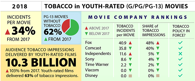 youth-rated-movies-2019.jpg
