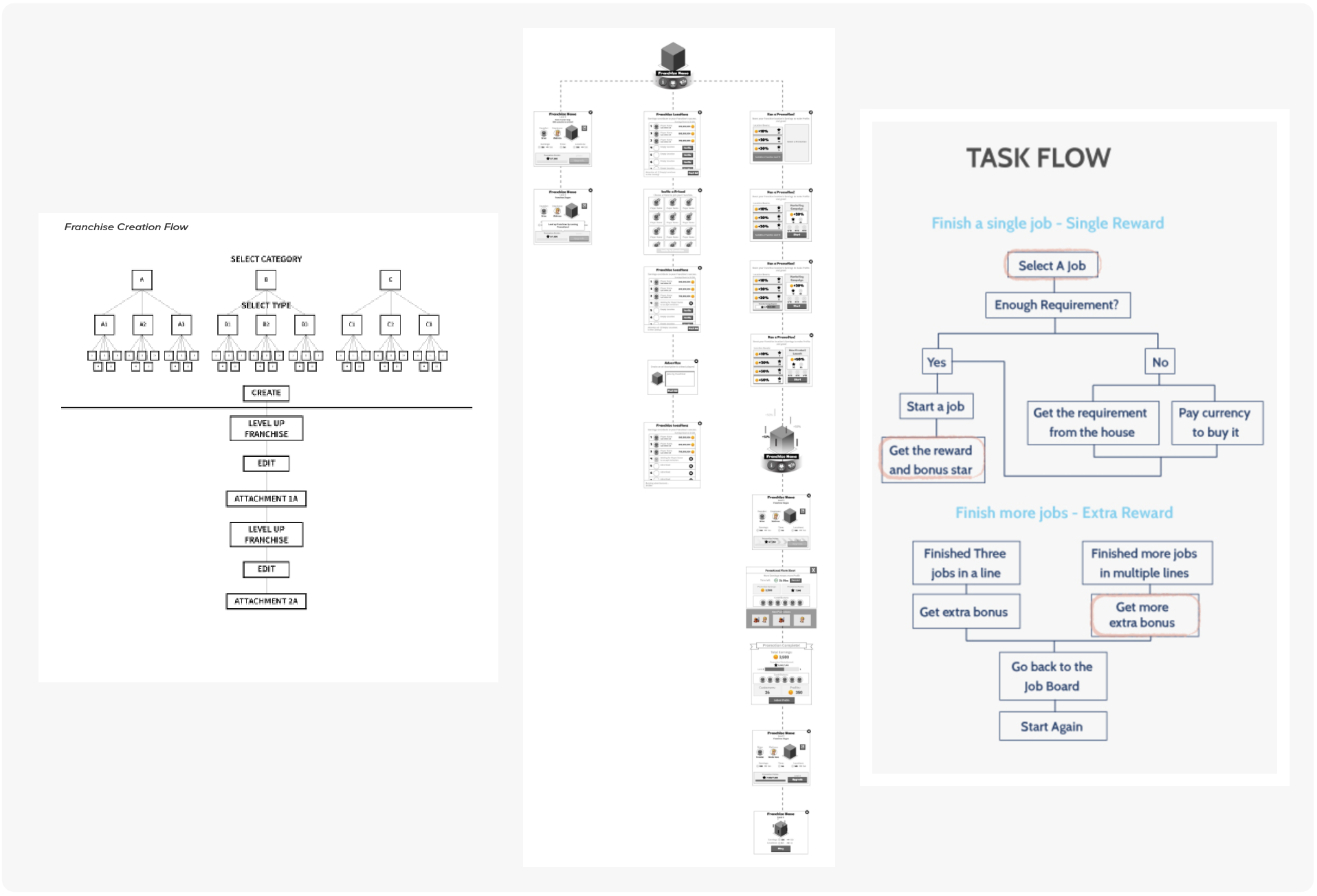 User task flows help communicate complex game systems and user experiences, and identify potential gaps and deficiencies before code is written.