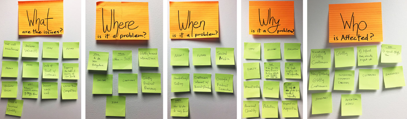 Look from different angles to build understanding of users' pain points.