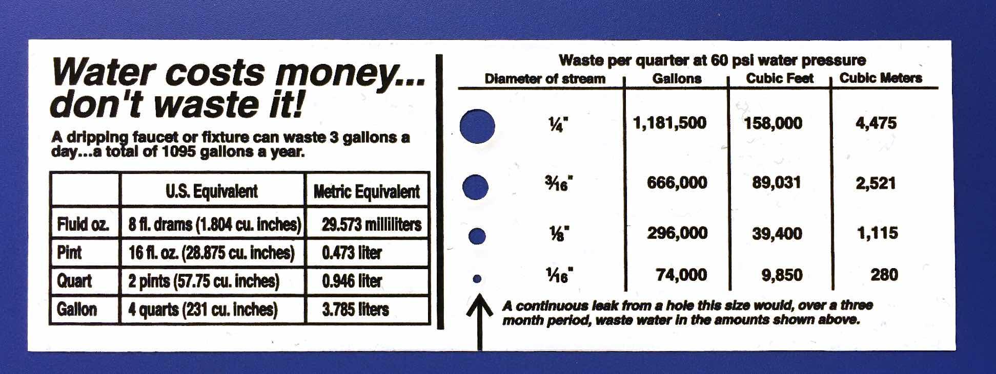water costs money.jpg