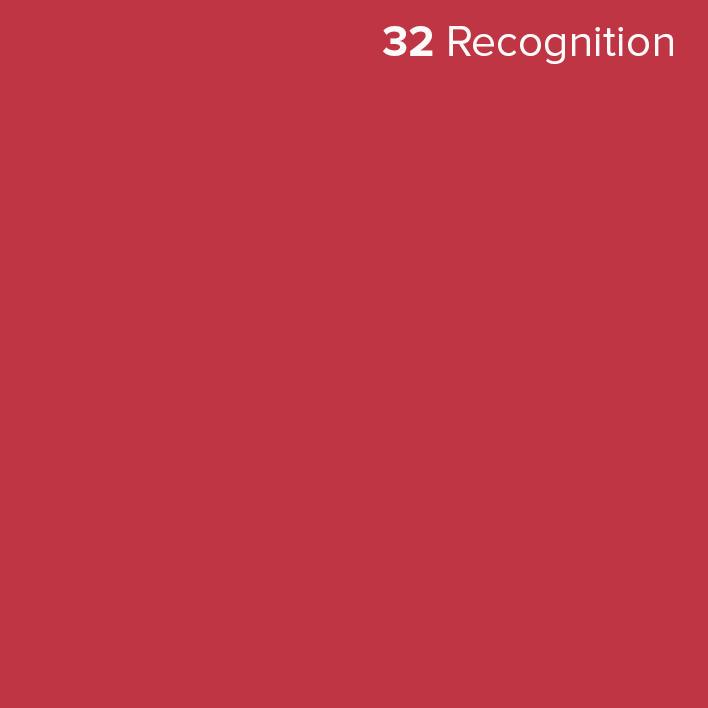 FAME / RECOGNITION (LI)