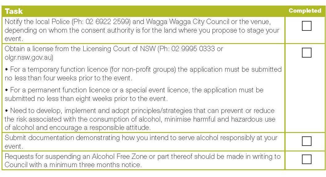 Liquor Checklist