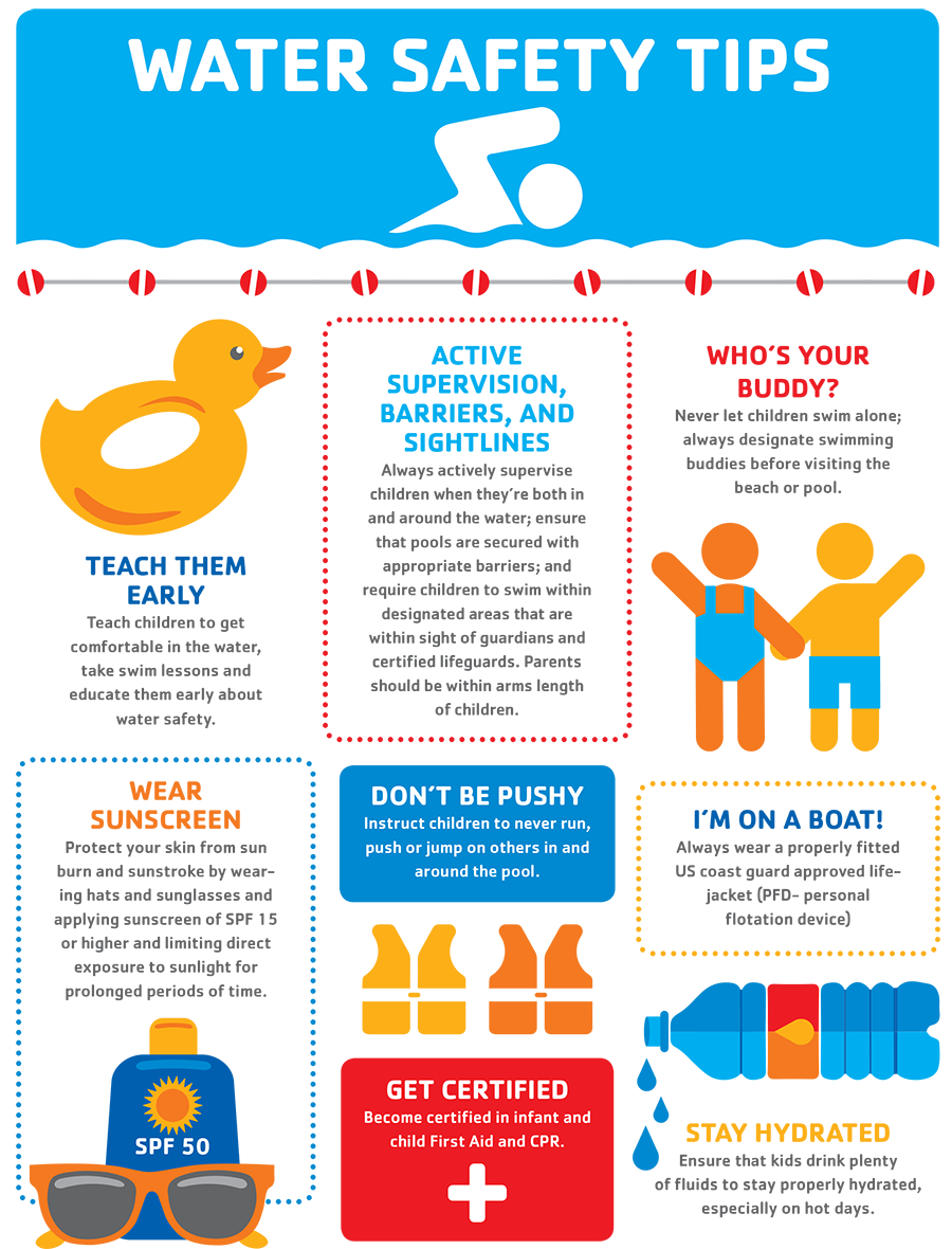 YMCA-WaterSafety-Infographic.png