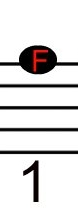 Musical Notation for F Note on E string
