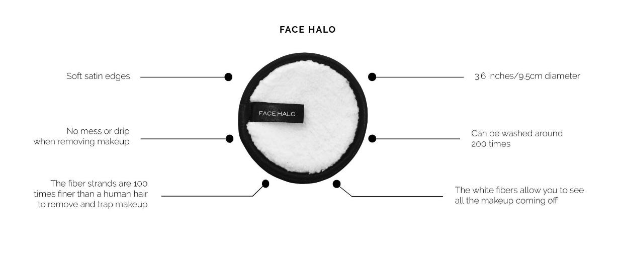 Marisa Robinson Beauty Face Halo