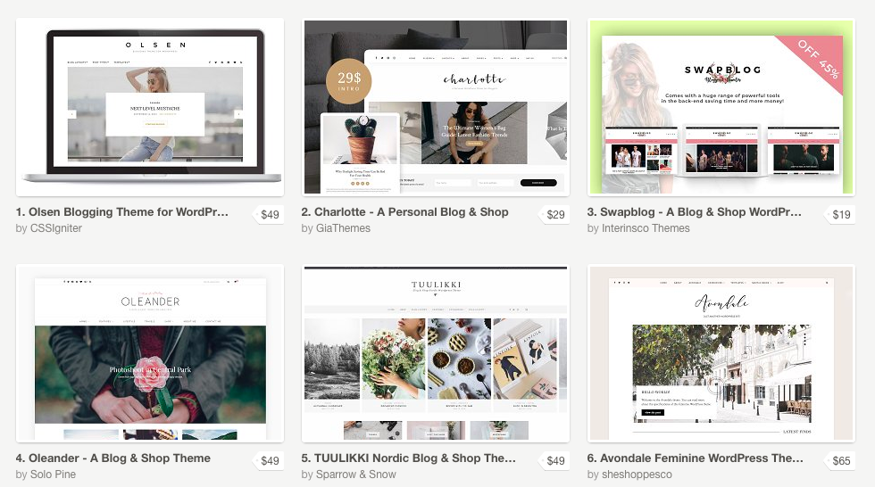 Creative Market Wordpress Themes