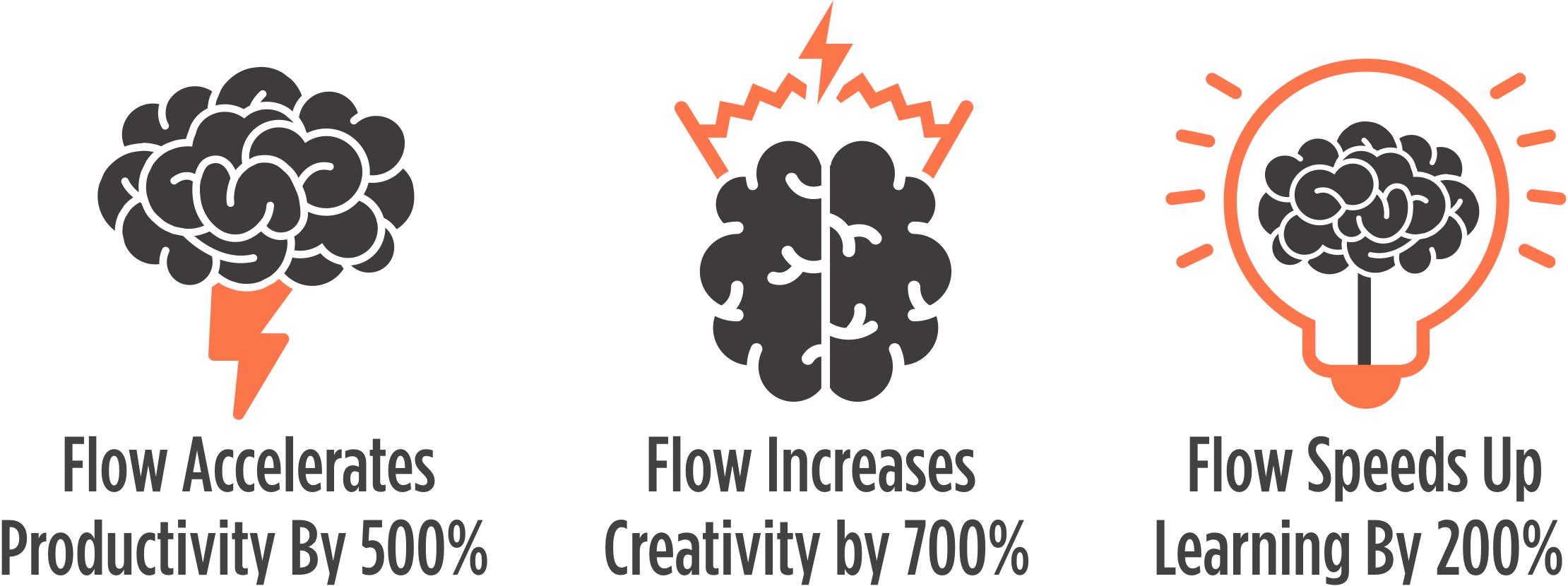 coaching-flow-state.png