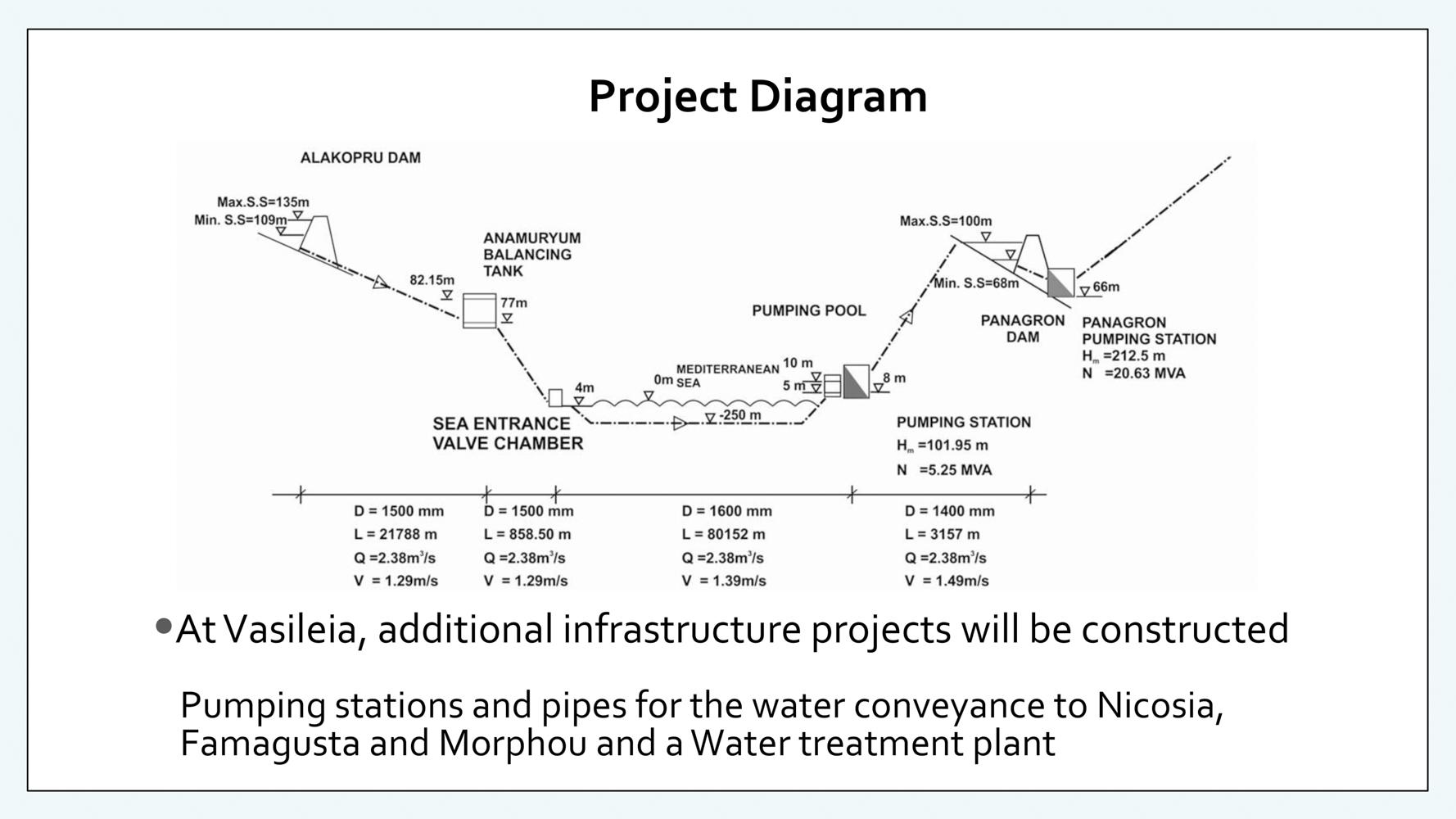 Water Transfer Presentation2-9.JPG
