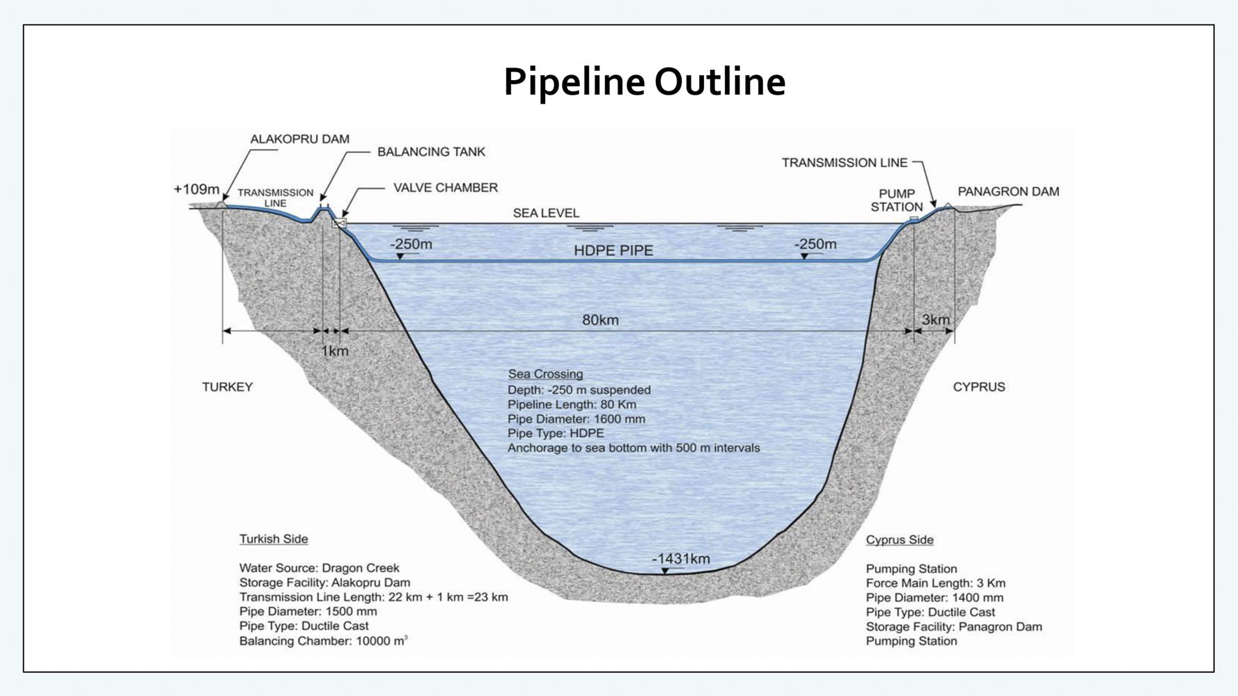 Water Transfer Presentation2-11.JPG