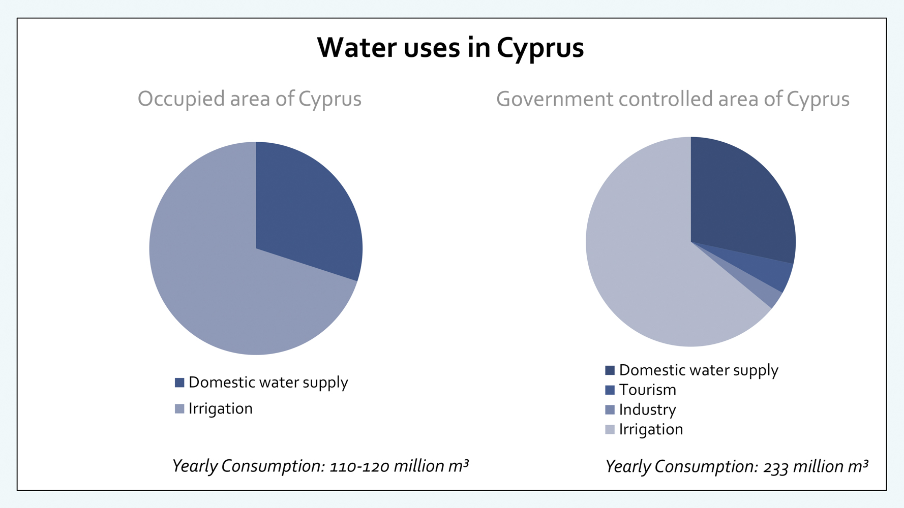Water Transfer Presentation2-14.JPG