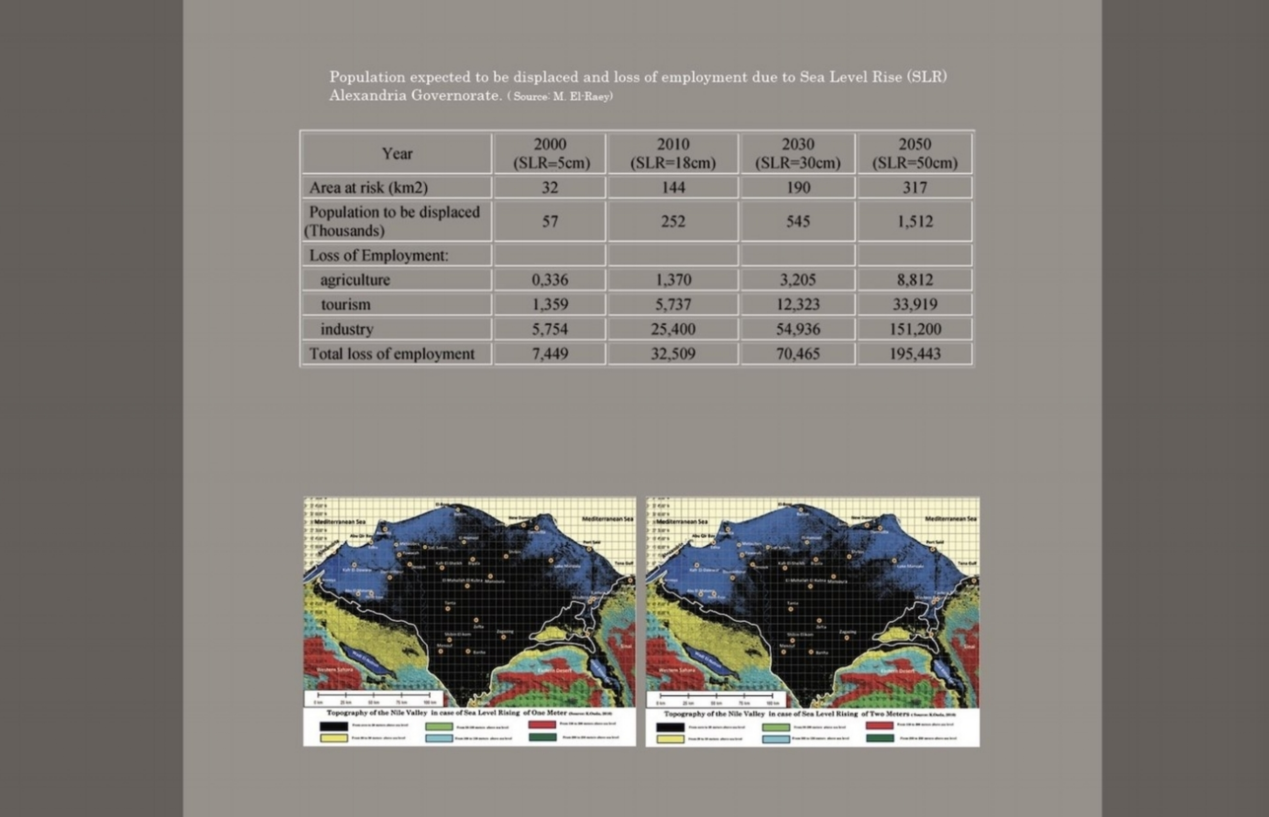 Alex Climate Data+.jpeg