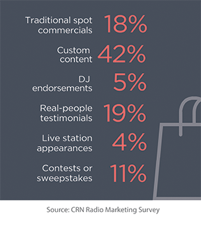 channel_marketing-shoppers-chart_72_4x4 (2).png