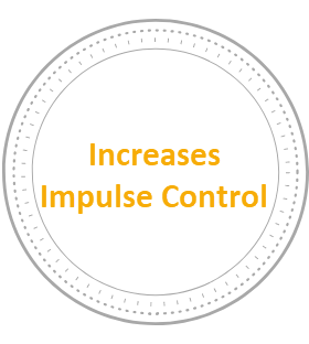 - Controlling an impulse, whether it is for drug use or anger, requires a level of self-awareness and respect for one's self. Multiple studies have documented the effect of yoga on increasing impulse control. Through our methodology, participants begin to learn tools to aid in their own decision-making.
