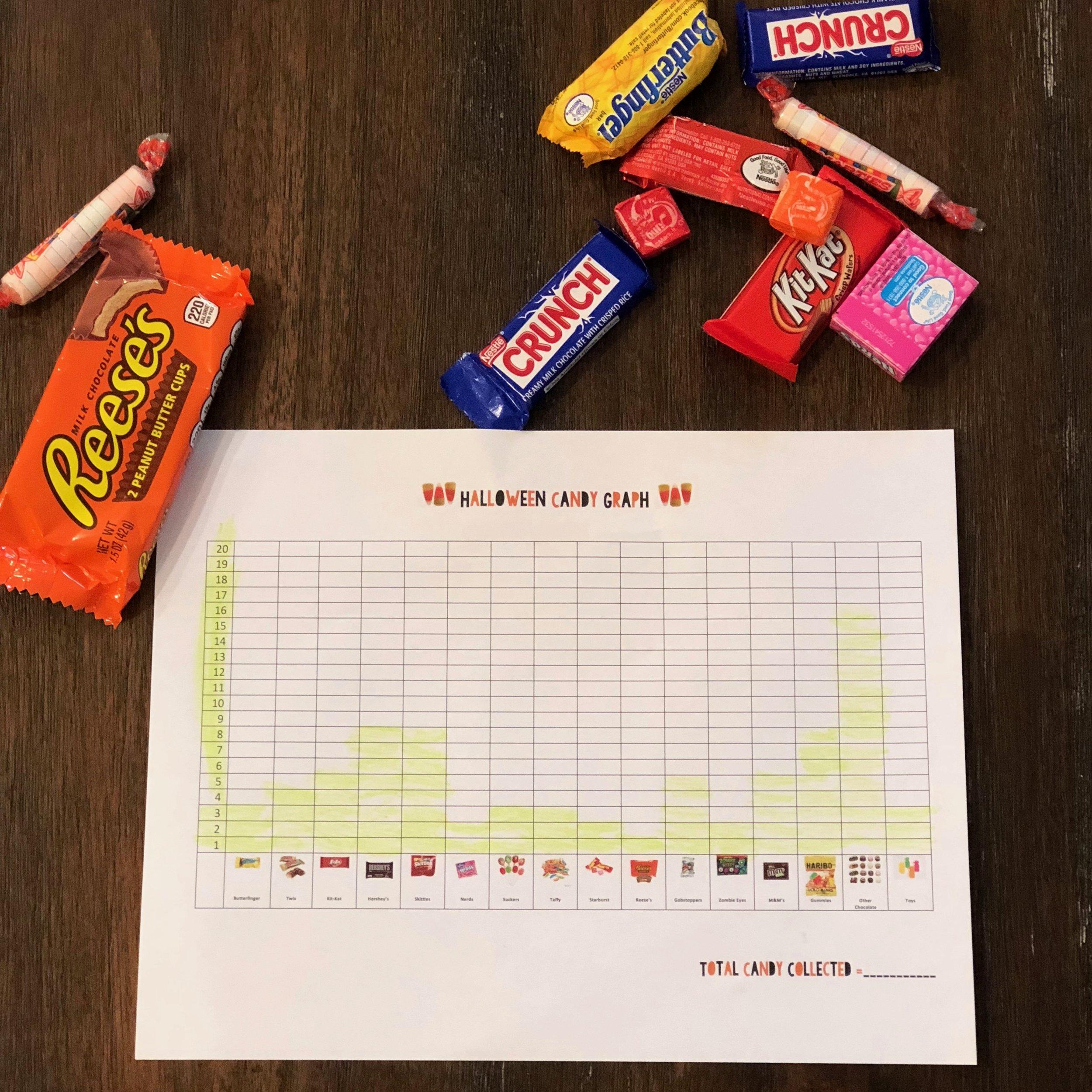 Halloween Candy Graph.jpg