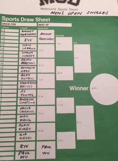 Open Men's Singles draw.jpg