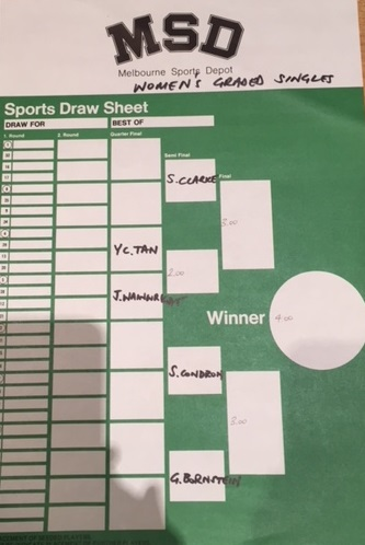 Graded Women's Singles draw.jpg