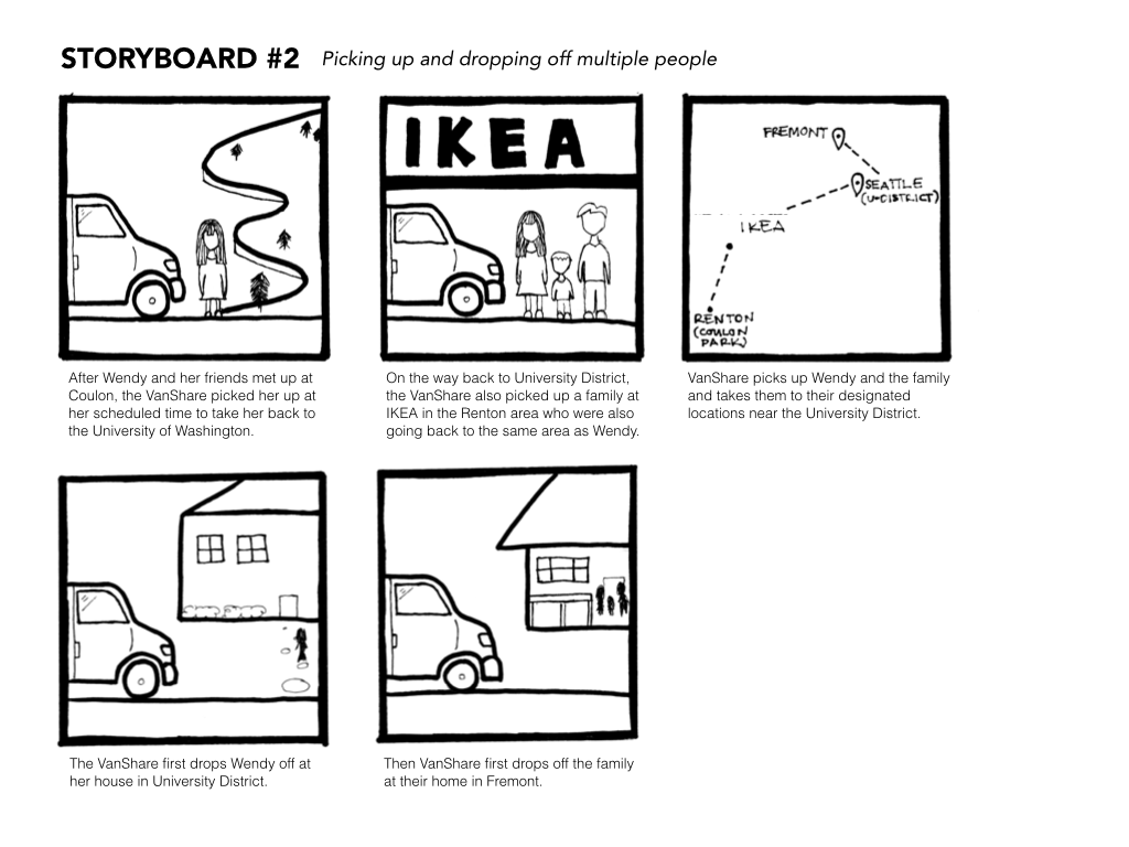 storyboards.002.png