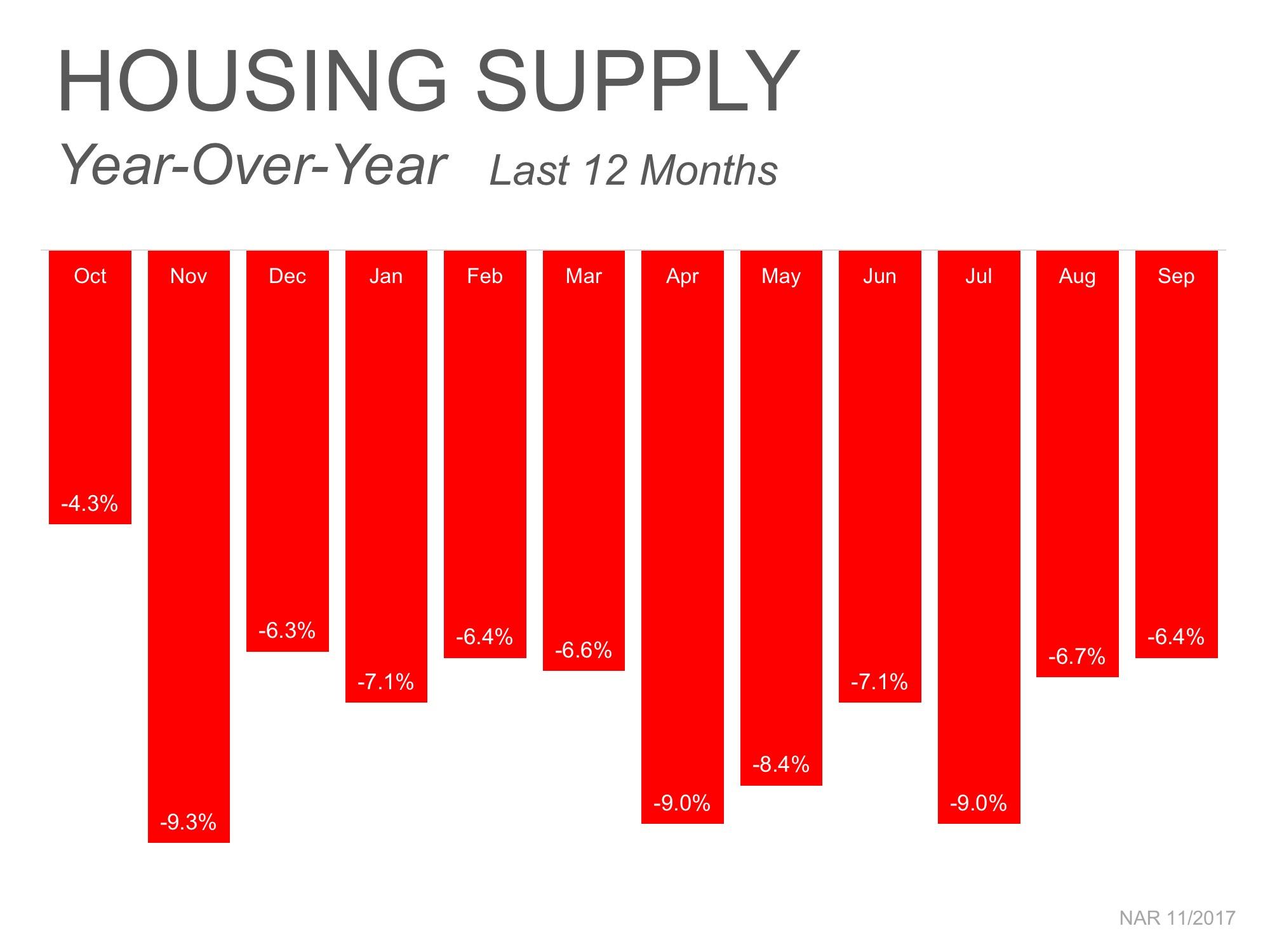 20171113-Housing-Supply-STM.jpg