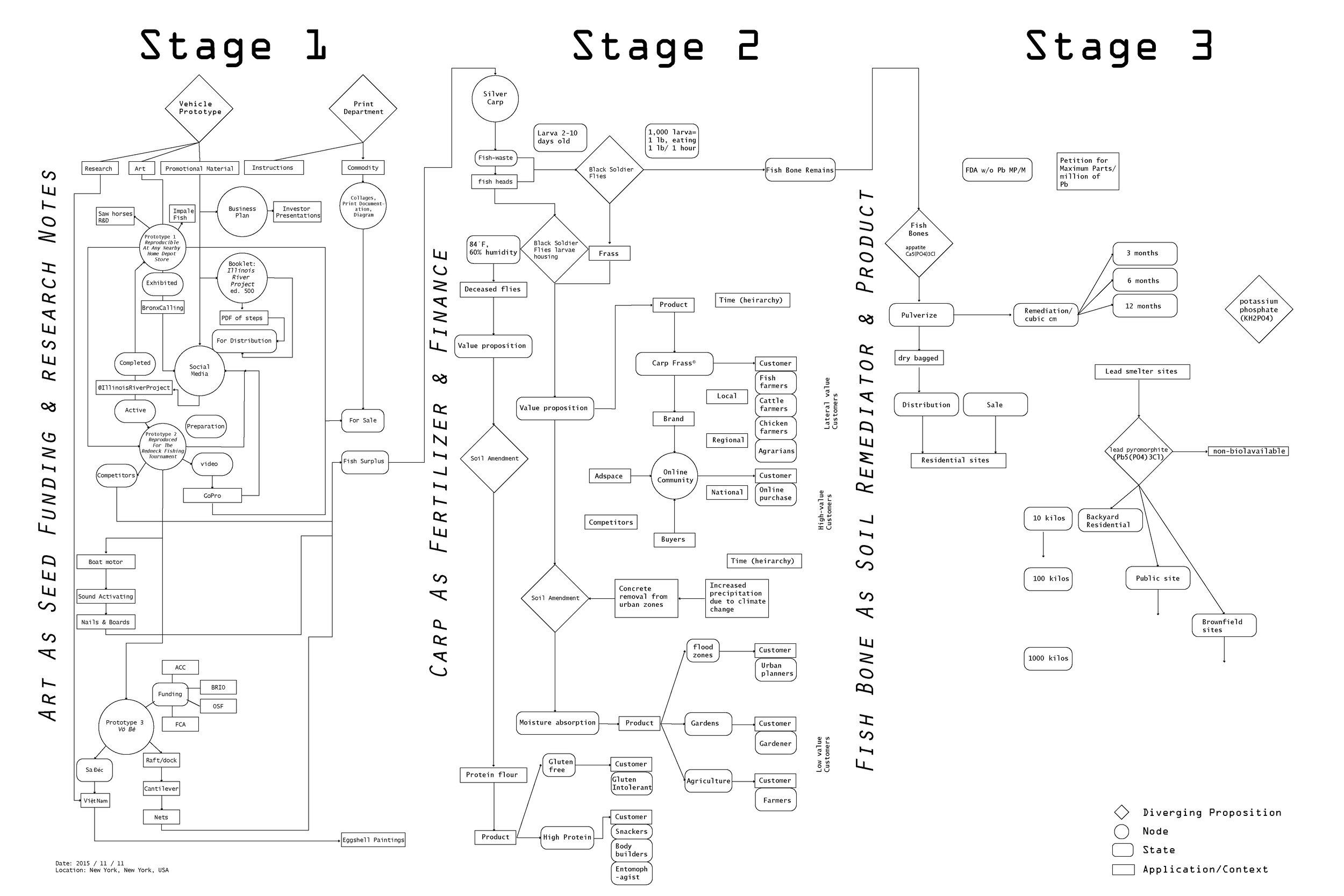 circular Economy diagram-01.jpg