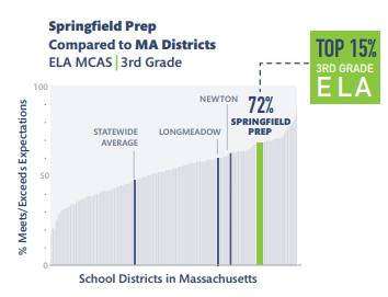 ELA results w comps.PNG