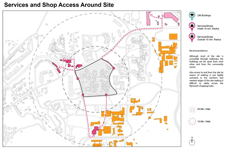 Site_Store Access.jpg