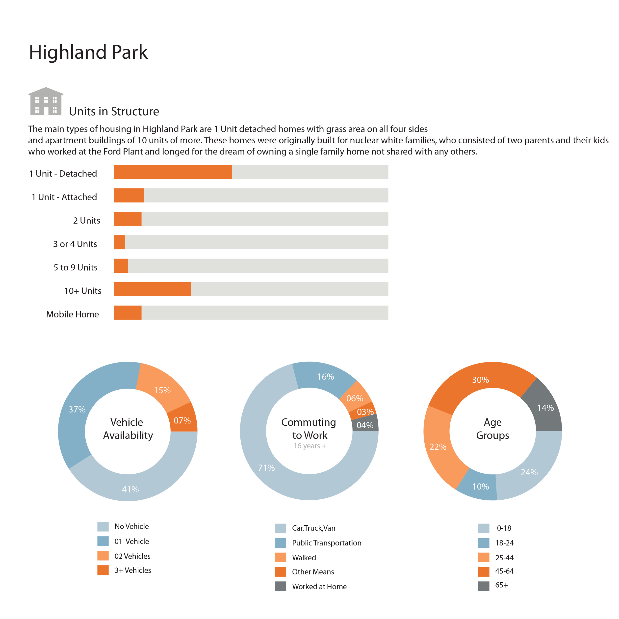 Highland Park stats.jpg