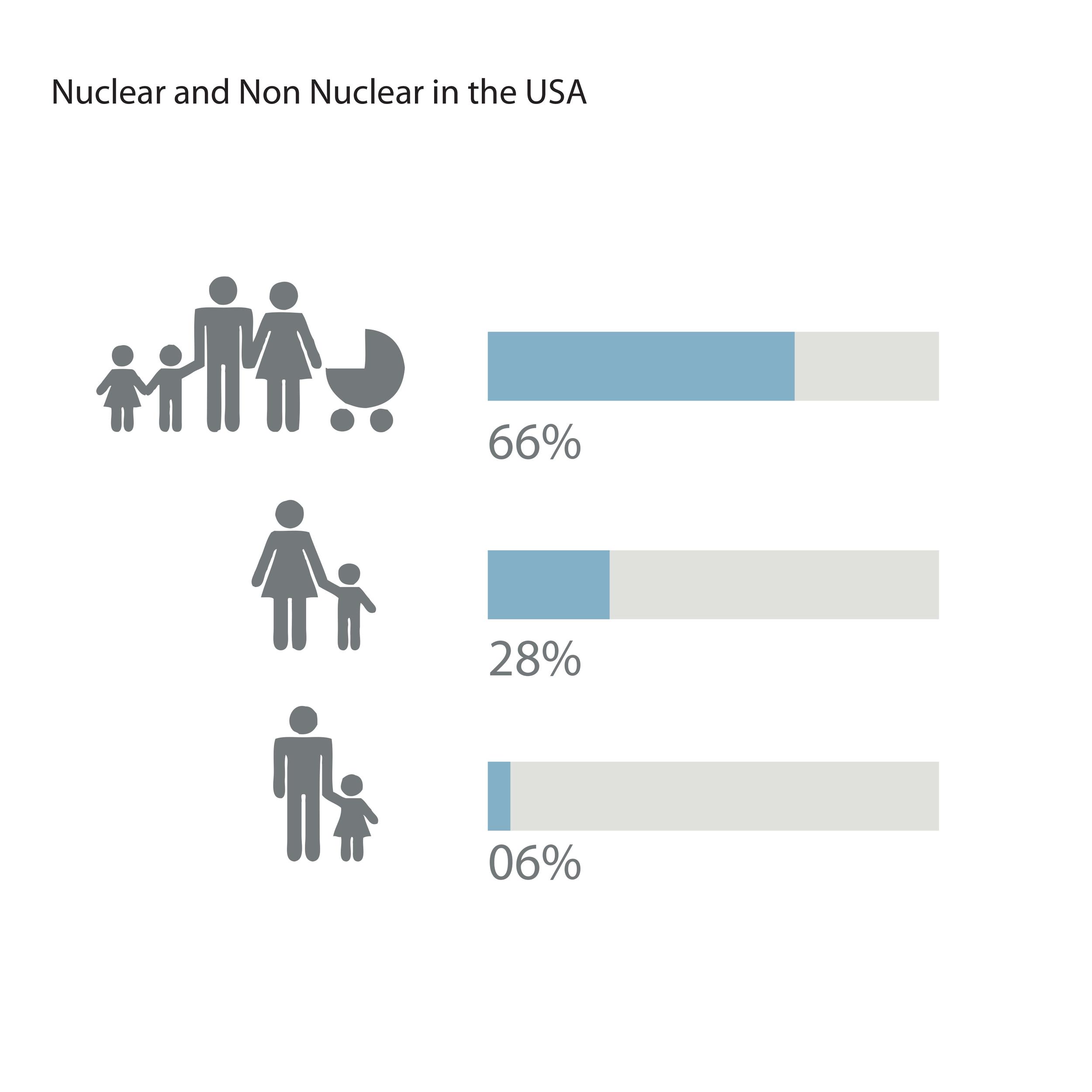 Nuclear and Non-Nuclear.jpg