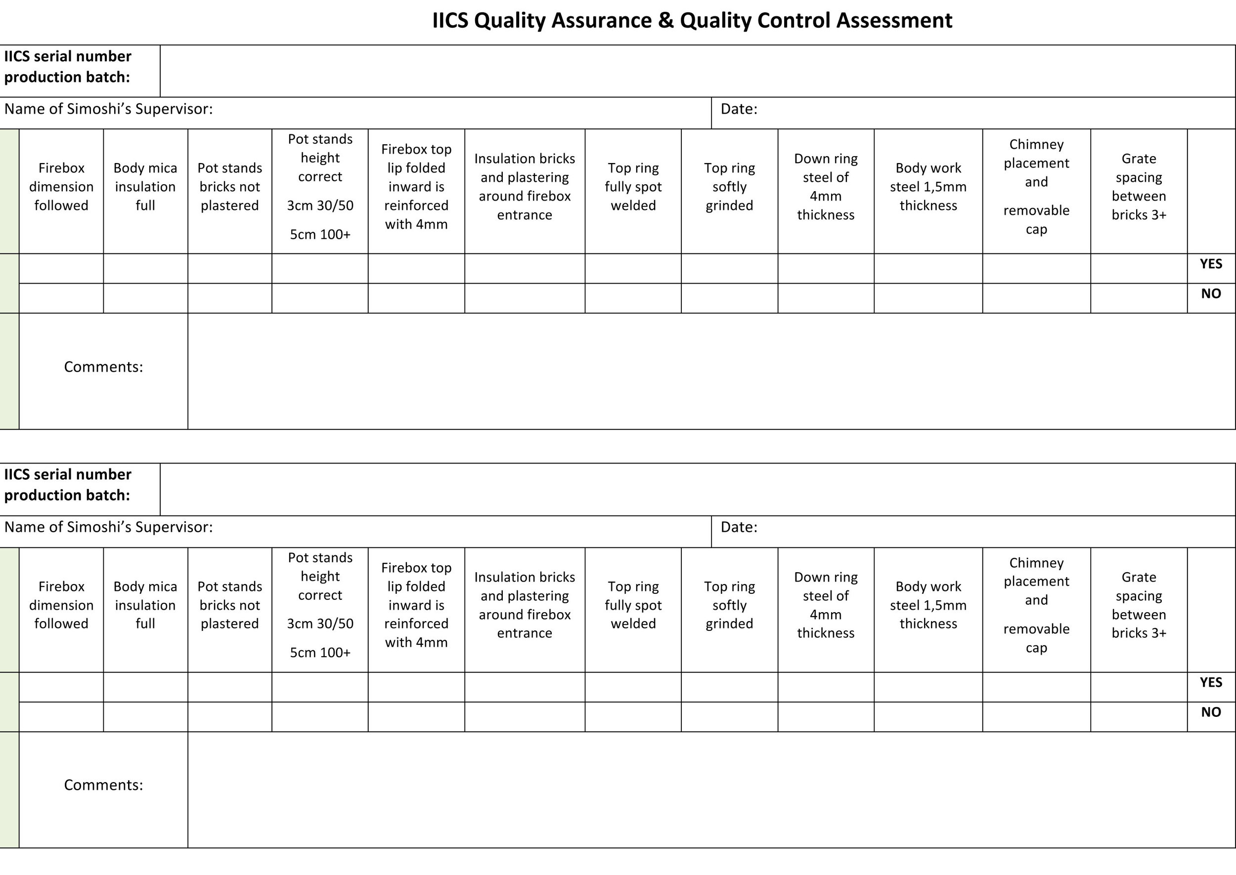 IICS Quality Assurance and Control Assessment