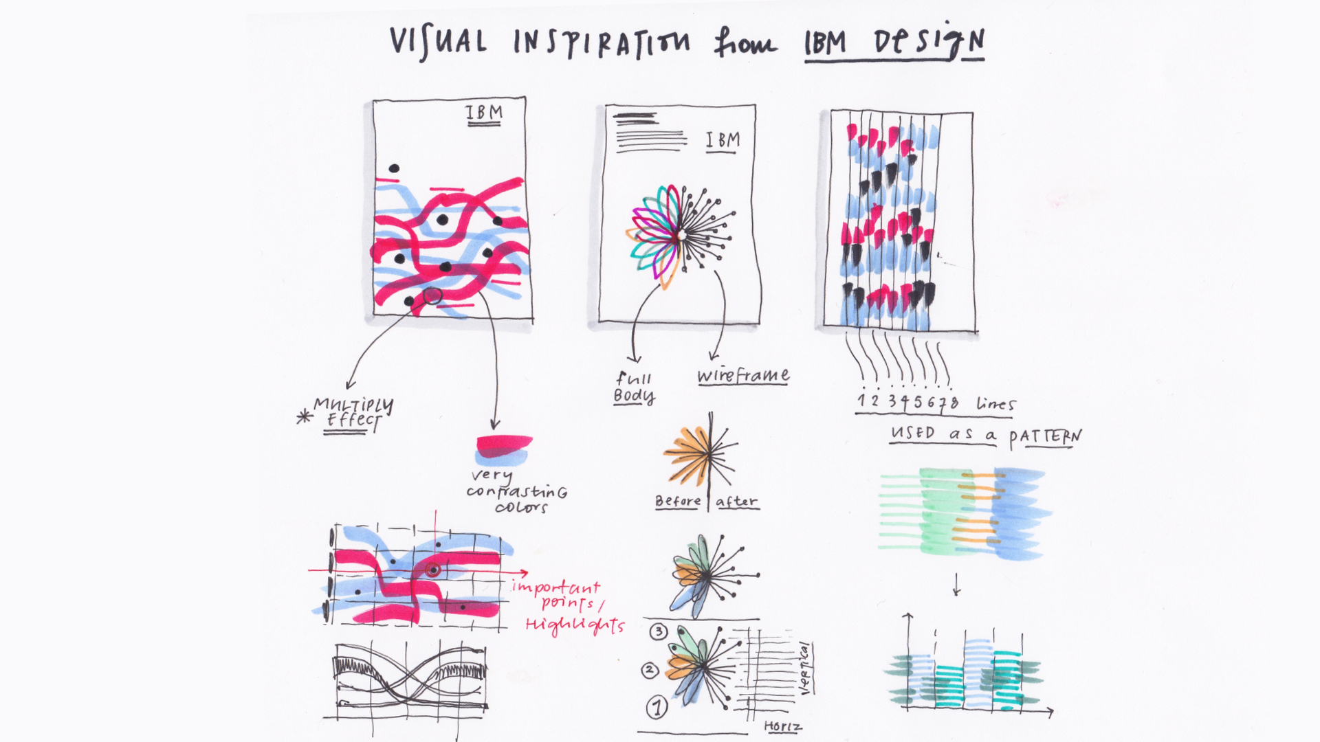 As shown in these initial artworks, we've taken   IBM materials and shapes from the past to create analogies for new data visualization concepts.