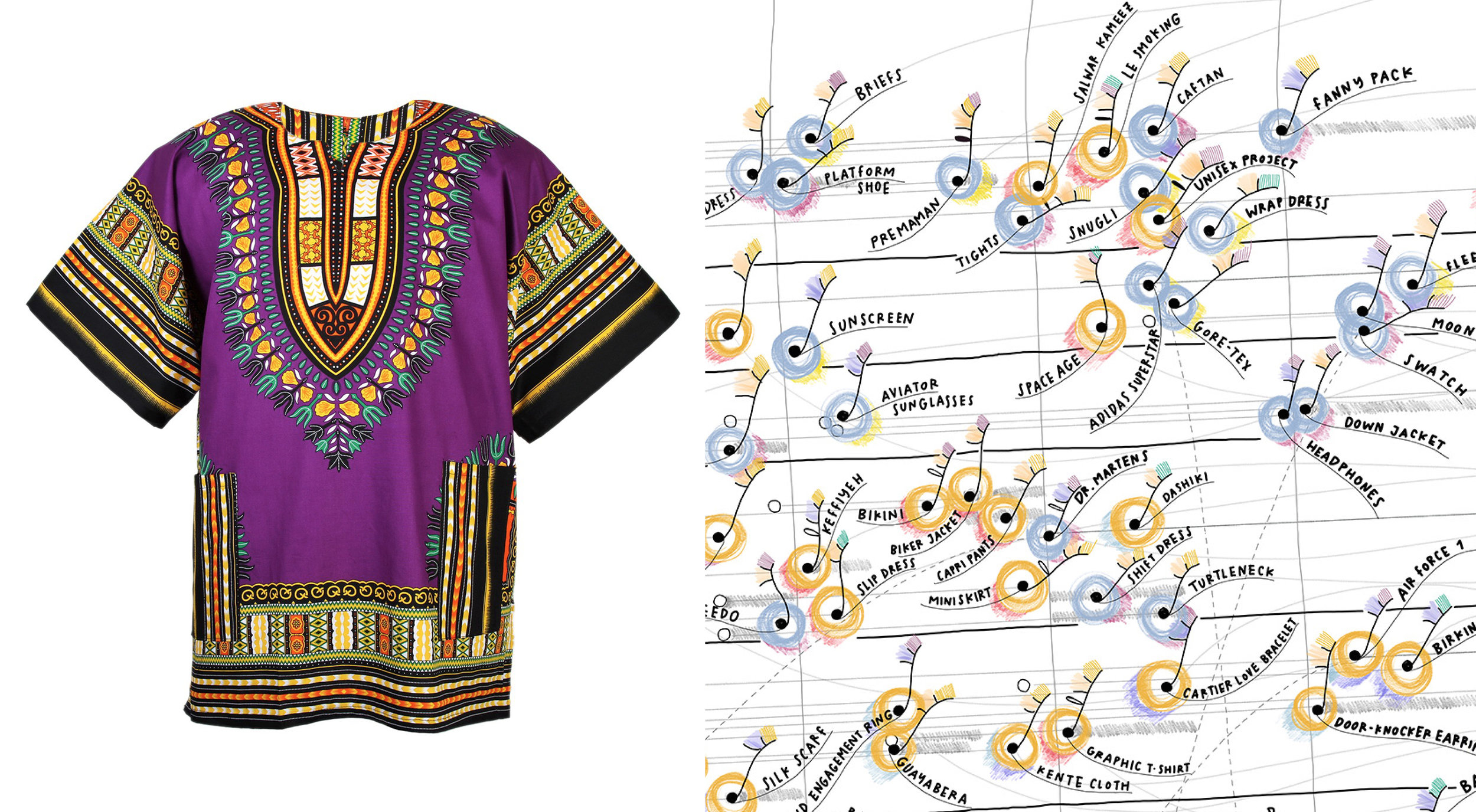 """Did you know that the Dashiki is not a traditional West African garment but it is instead a mass-produced modern garment that emerged in New York City in the '60s? As the exhibition text highlights, """"borne in 1967 out of the vision of young urban professionals Jason and Mabel Benning, shoe designer Howard Davis, and a handful of their friends who started the brand """"New Breed Clothing"""" in Harlem, the Dashiki provided the sartorial backdrop for the natural Afros and raised fists of the Black Power movement in the 1960s and early 1970s. Benning and Davis believed their mission was """"to uplift the black man by working toward economic independence and developing pride in his heritage."""""""