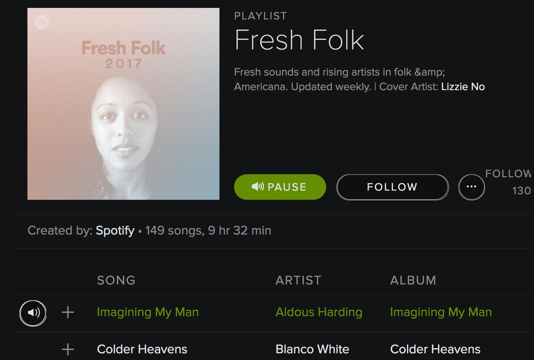 Spotify - Fresh Folk 2017 List - Lizzie No. Album Art - March 2017