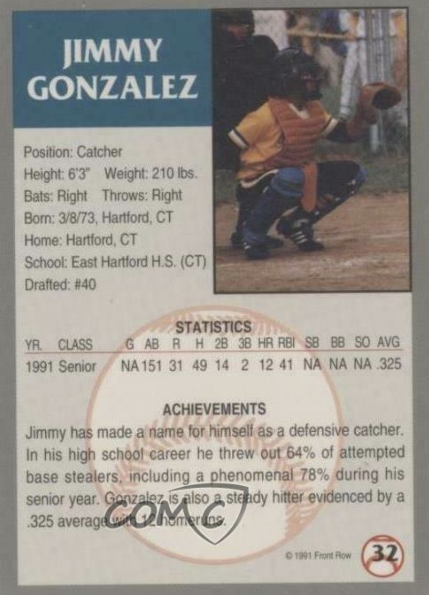 Jimmy Gonzalez, East Hartford High School, 1991.