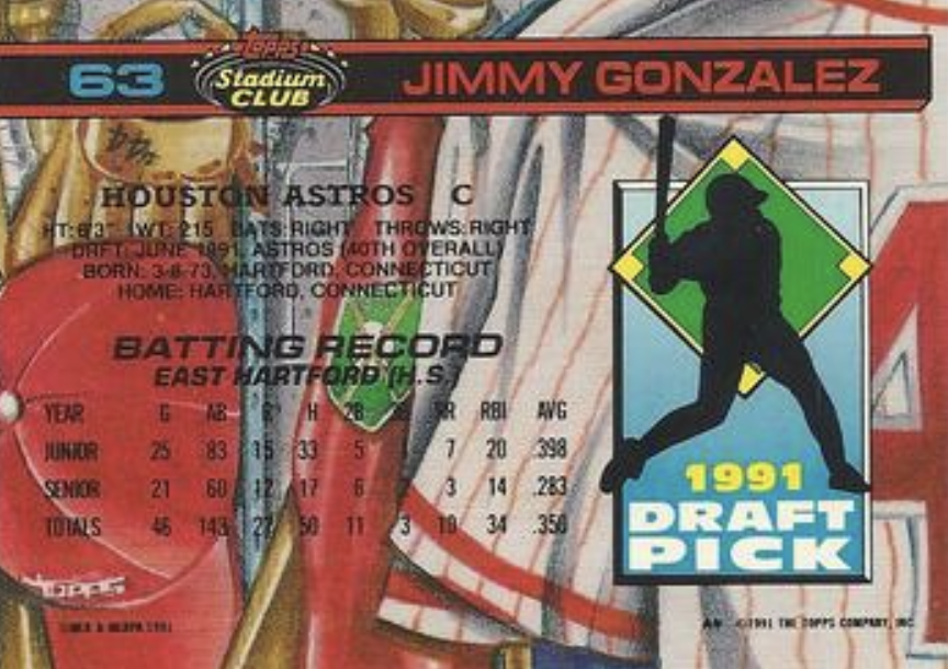 Jimmy Gonzalez Topps Stadium Club card, 1992.