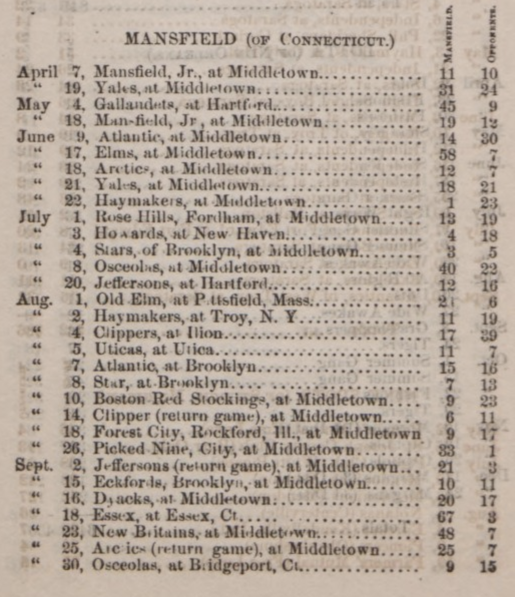 Mansfields of Middletown schedule and results, 1872.