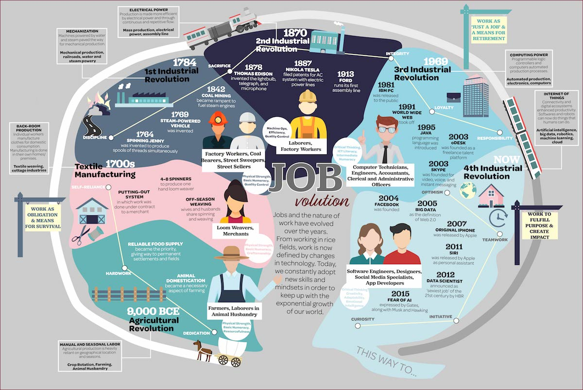 New Economy Map.jpg