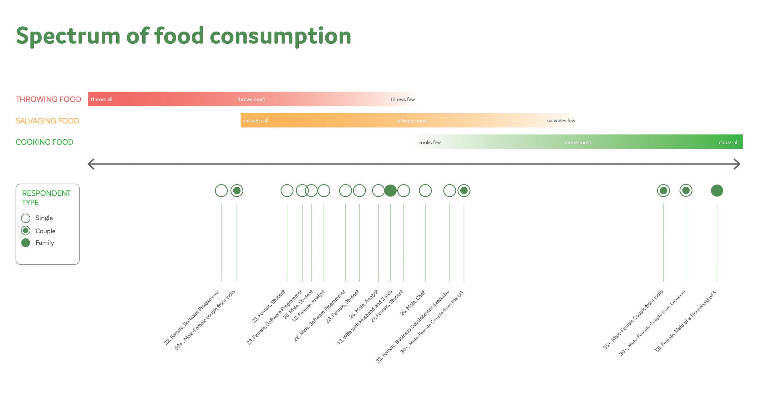 Grocery Cart Results Info Viz-03.jpg